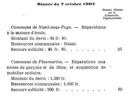Extrait de délibérations du conseil général de la Vienne 1907
